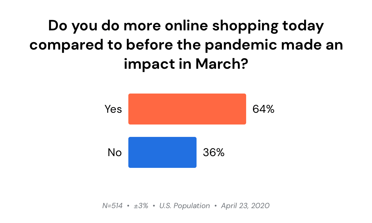 more-online-shopping